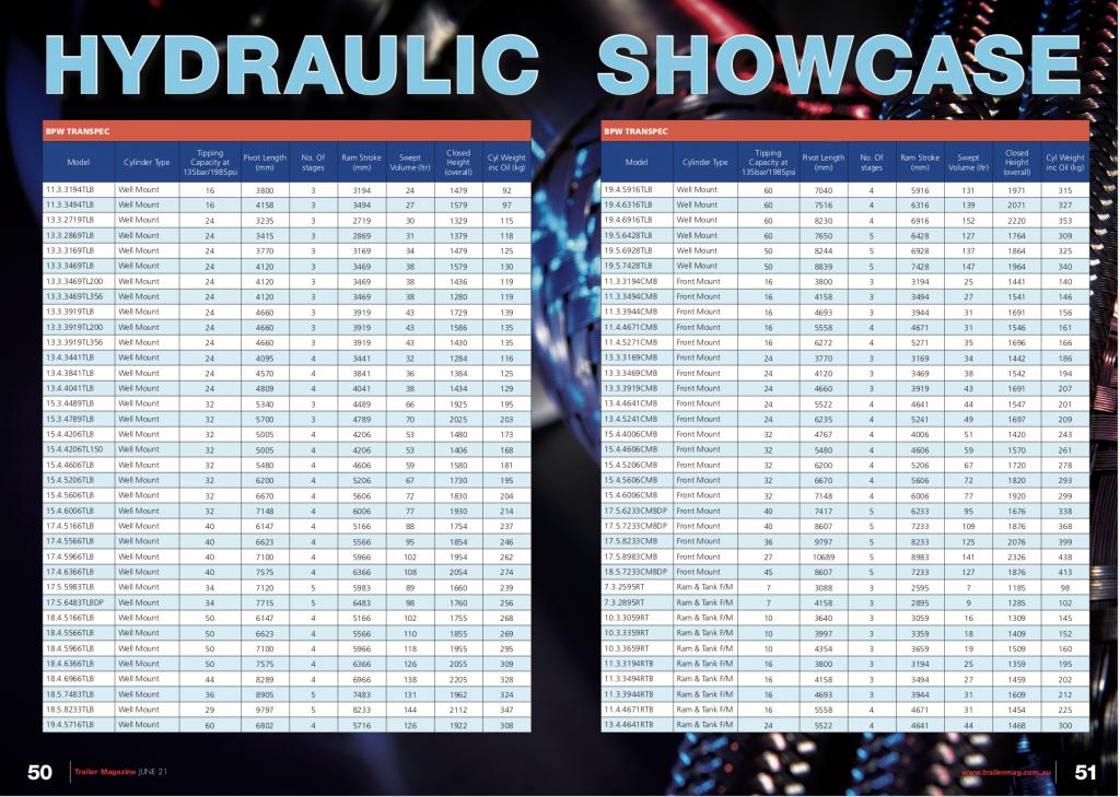 Trailer 2021 Hydralic Showcase